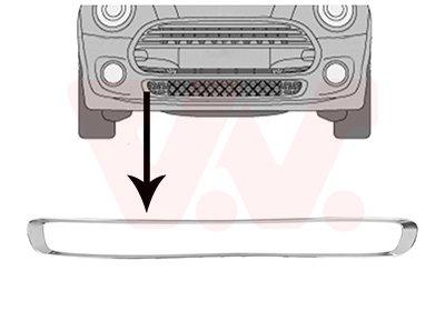 Cadre, grille de radiateur